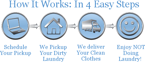 how-it-works-banner
